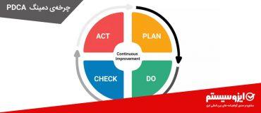 چرخه ی دمینگ PDCA