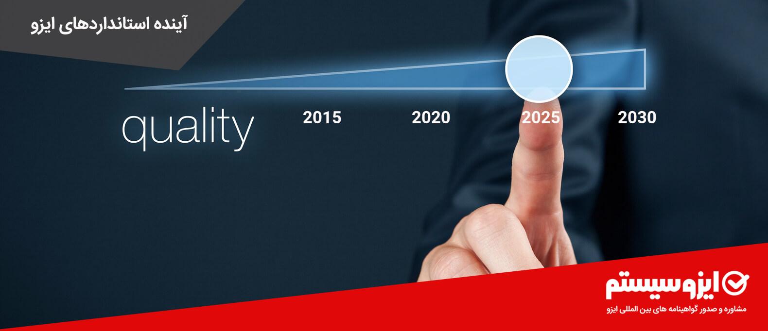 آینده استاندارد های ایزو